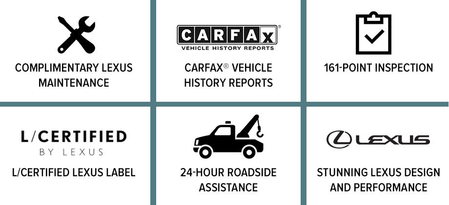 Unlimited Vehicle History Reports >> Why Buy an L/Certified Lexus | Lexus Dealer Near Washington | Rockville MD
