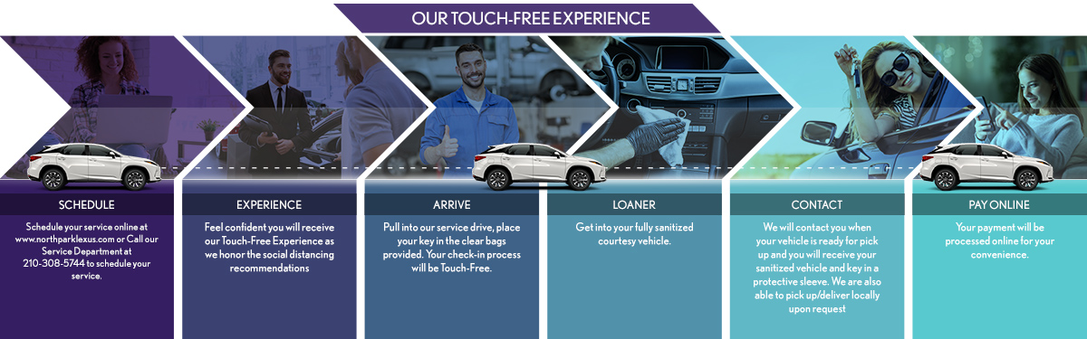 North Park Lexus of San Antonio Touch free Experience