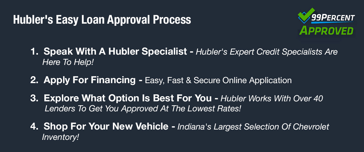How does pre approved auto loan work