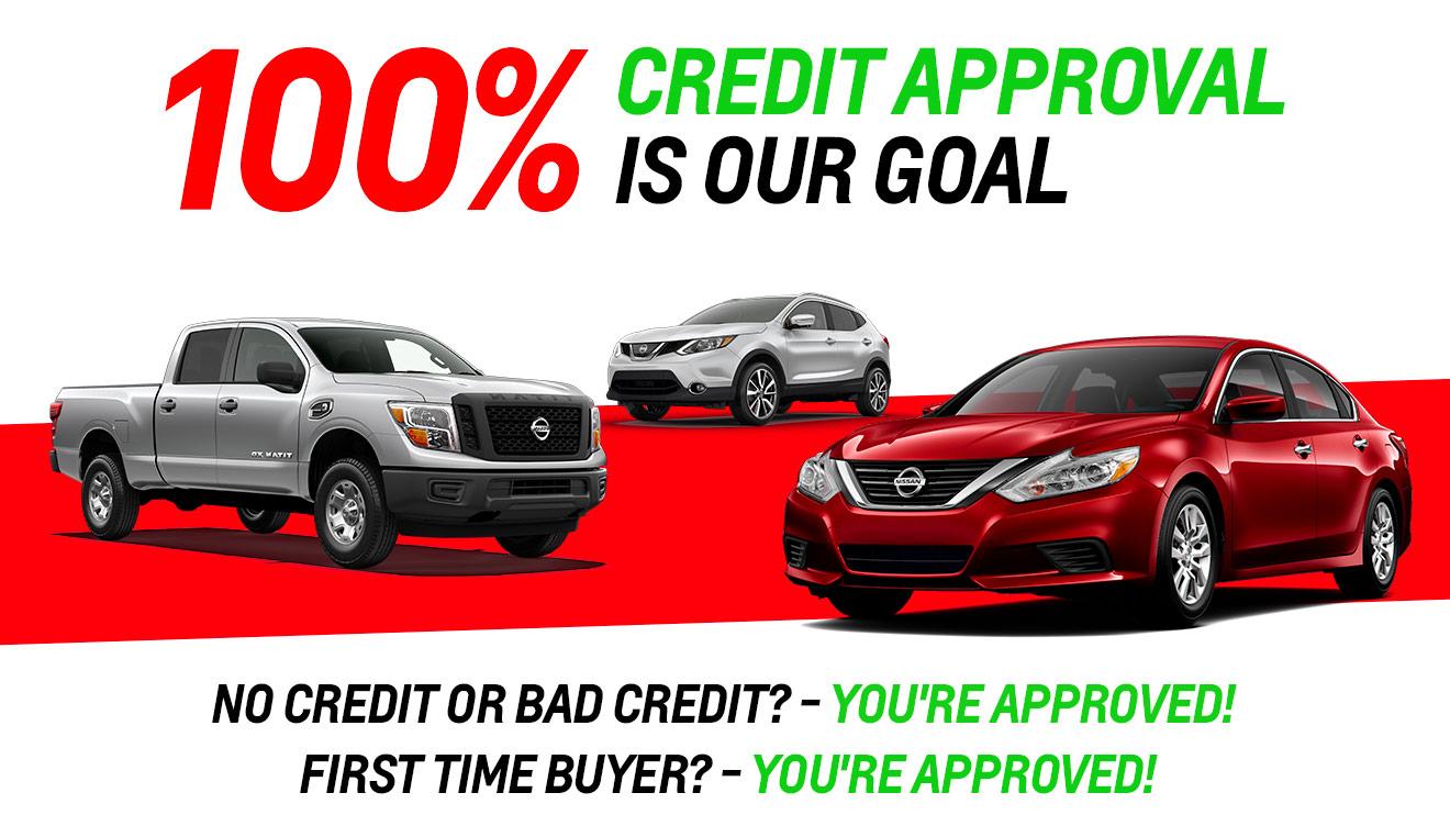 Used Car Financing Bad Credit Near Me
